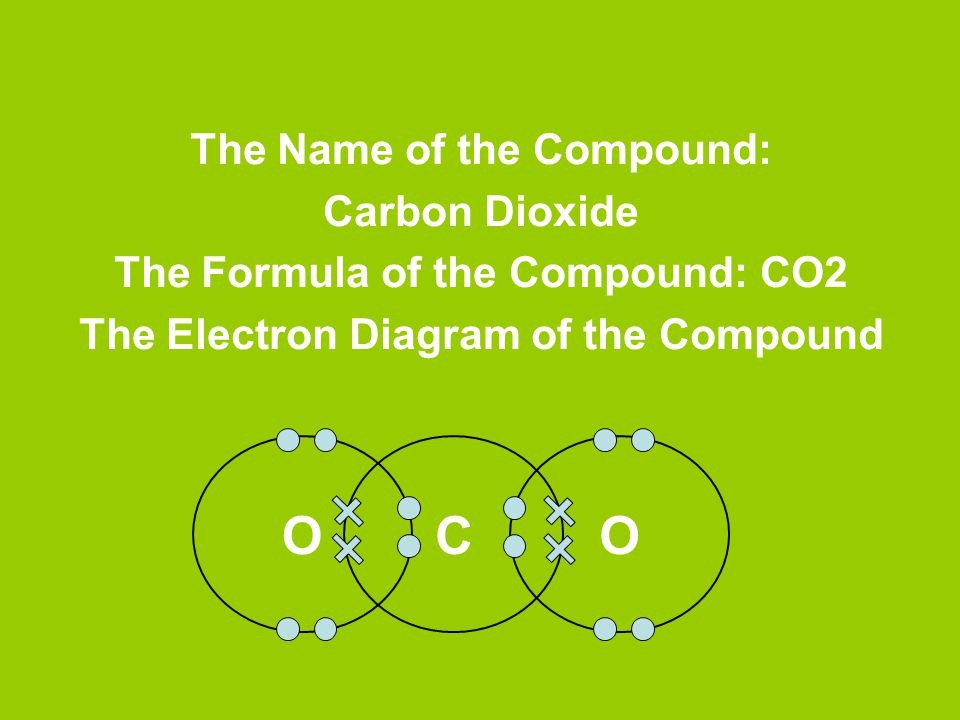 Physical properties of the Compound 1.Melting point: -78 °C, 194.7 K, -109 °F (subl.)subl.