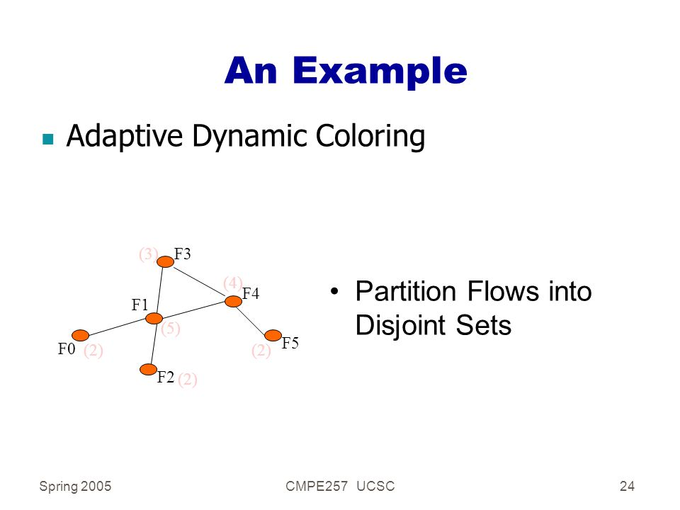 Spring 2005CMPE257 UCSC24 An Example F0 F1 F2 F3 F4 F5 Partition Flows into Disjoint Sets (5) (2) (3) (4) n Adaptive Dynamic Coloring