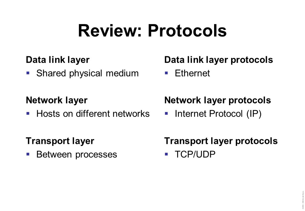 ©2003–2004 David Byers Sending an IP packet  Destination in routing table.