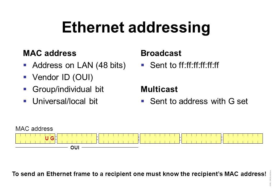 ©2003–2004 David Byers Ethernet addressing MAC address  Address on LAN (48 bits)  Vendor ID (OUI)  Group/individual bit  Universal/local bit MAC address U G Broadcast  Sent to ff:ff:ff:ff:ff:ff Multicast  Sent to address with G set : : : : : OUI To send an Ethernet frame to a recipient one must know the recipient's MAC address!