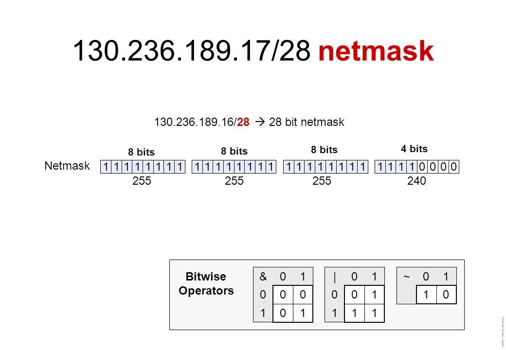 ©2003–2004 David Byers 11111111111111111111111111110000 255 240 Netmask ~01 10 |01 0 01 1 11 &01 0 00 1 01 Bitwise Operators 130.236.189.16/28  28 bit netmask 130.236.189.17/28 netmask 8 bits 4 bits