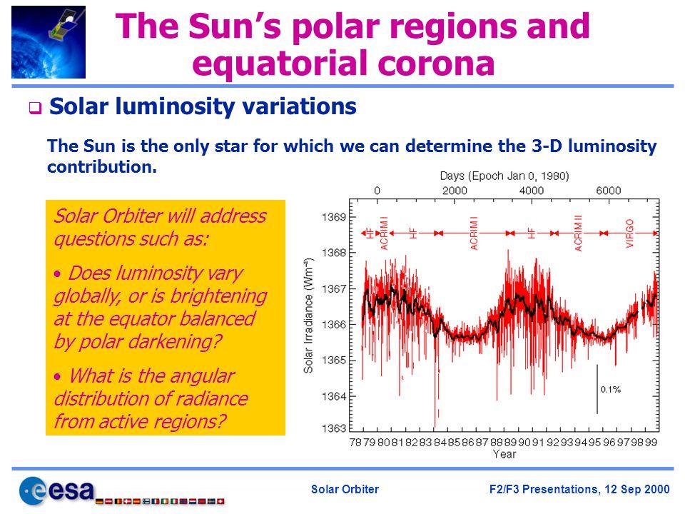 Solar Orbiter F2/F3 Presentations, 12 Sep 2000 The Sun's polar regions and equatorial corona  Solar luminosity variations Solar Orbiter will address questions such as: Does luminosity vary globally, or is brightening at the equator balanced by polar darkening.