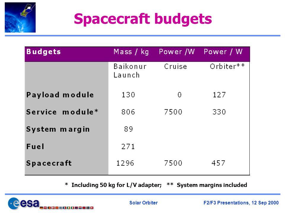 Solar Orbiter F2/F3 Presentations, 12 Sep 2000 Spacecraft budgets * Including 50 kg for L/V adapter; ** System margins included