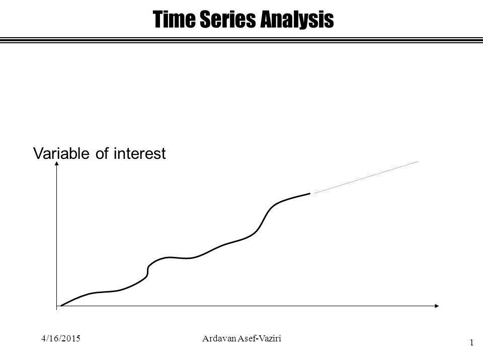 4/16/2015 1 Ardavan Asef-Vaziri Variable of interest Time Series Analysis