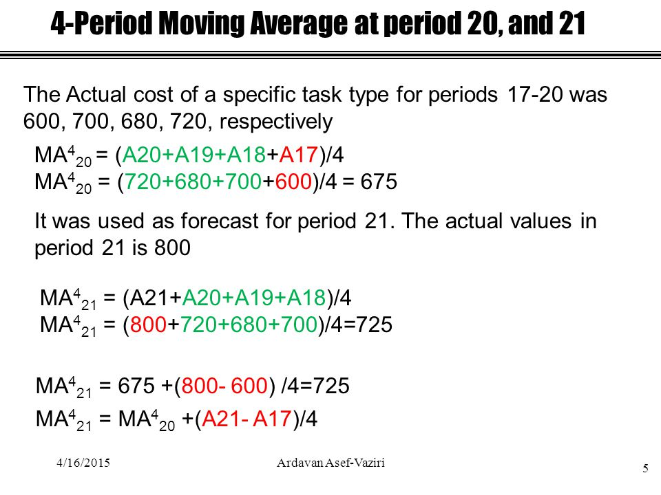 MA 4 21 = (A21+A20+A19+A18)/4 MA 4 21 = (800+720+680+700)/4=725 4-Period Moving Average at period 20, and 21 It was used as forecast for period 21.