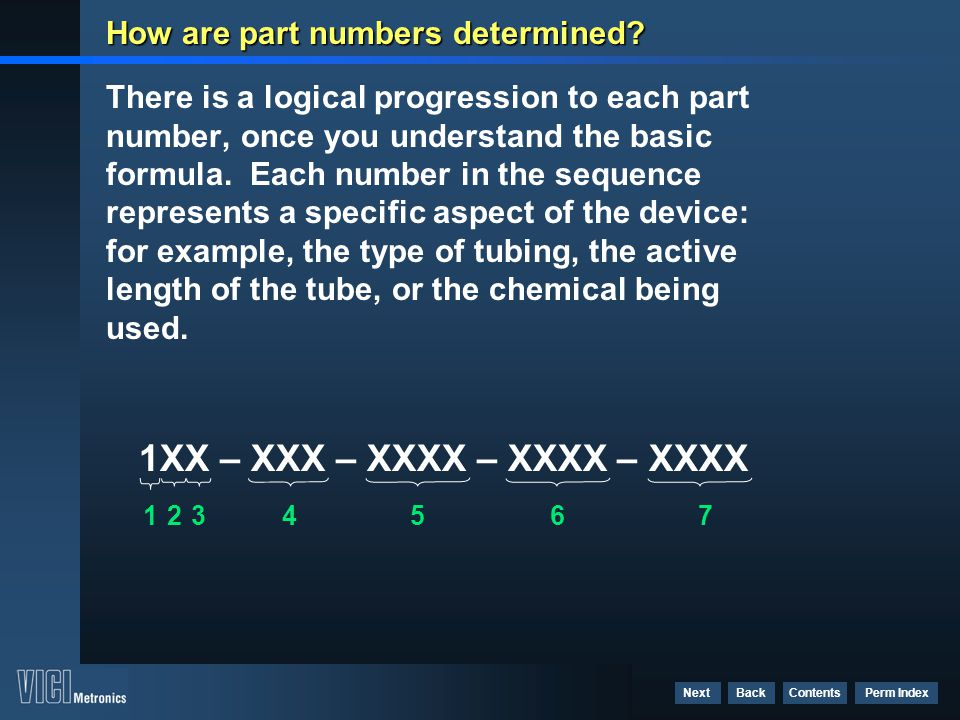 Contents Perm Index BackNext How are part numbers determined? There is a logical progression to each part number, once you understand the basic formul