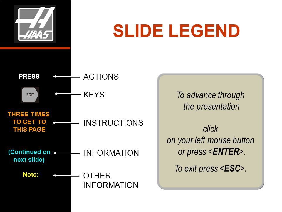 PRESS THREE TIMES TO GET TO THIS PAGE (Continued on next slide) Note: SLIDE LEGEND ACTIONS INSTRUCTIONS KEYS INFORMATION To advance through the presentation click on your left mouse button or press.