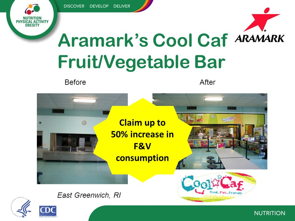 Aramark's Cool Caf Fruit/Vegetable Bar BeforeAfter East Greenwich, RI Claim up to 50% increase in F&V consumption
