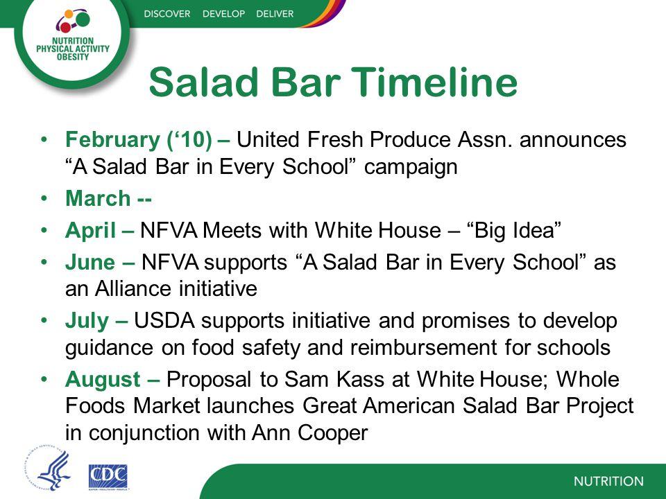 Salad Bar Timeline February ('10) – United Fresh Produce Assn.