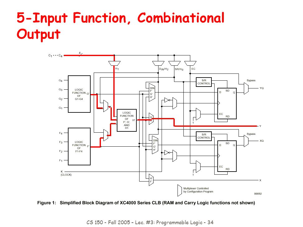CS 150 - Fall 2005 – Lec. #3: Programmable Logic - 34 5-Input Function, Combinational Output