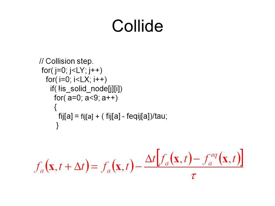 // Collision step. for( j=0; j<LY; j++) for( i=0; i<LX; i++) if( !is_solid_node[j][i]) for( a=0; a<9; a++) { fij[a] = fij[a] + ( fij[a] - feqij[a])/ta