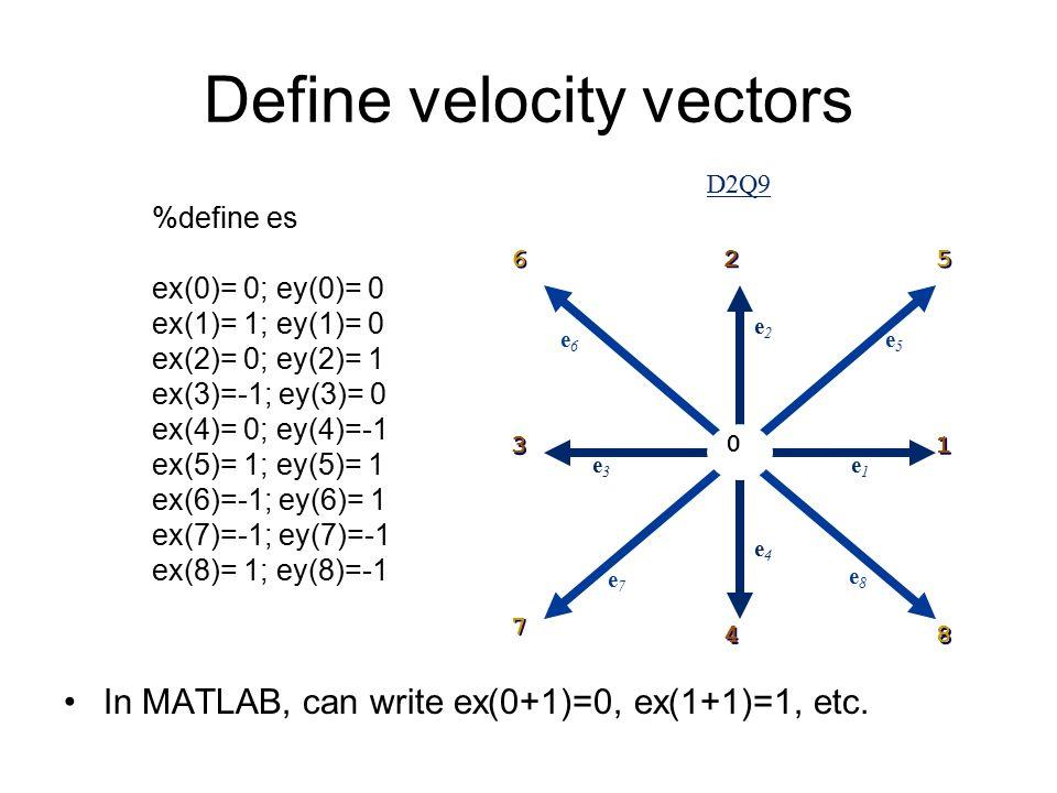 Define velocity vectors In MATLAB, can write ex(0+1)=0, ex(1+1)=1, etc. 0 1 1 2 2 3 3 4 4 5 5 6 6 7 7 8 8 D2Q9 e1e1 e2e2 e3e3 e4e4 e5e5 e6e6 e7e7 e8e8