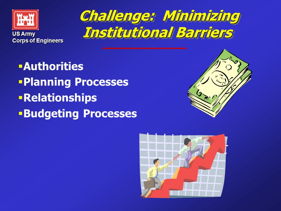 US Army Corps of Engineers Challenge: Minimizing Institutional Barriers Challenge: Minimizing Institutional Barriers   Authorities   Planning Proc