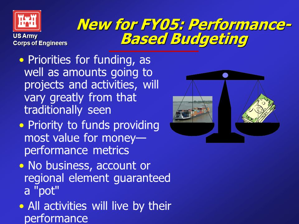 US Army Corps of Engineers Priorities for funding, as well as amounts going to projects and activities, will vary greatly from that traditionally seen Priority to funds providing most value for money— performance metrics No business, account or regional element guaranteed a pot All activities will live by their performance New for FY05: Performance- Based Budgeting