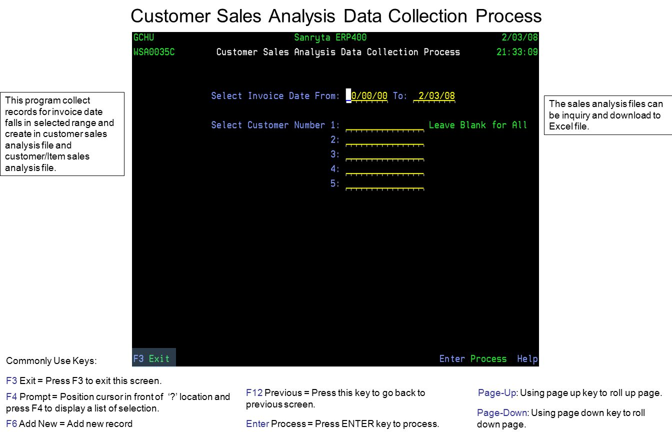 Customer Sales Analysis Data Collection Process F3 Exit = Press F3 to exit this screen.