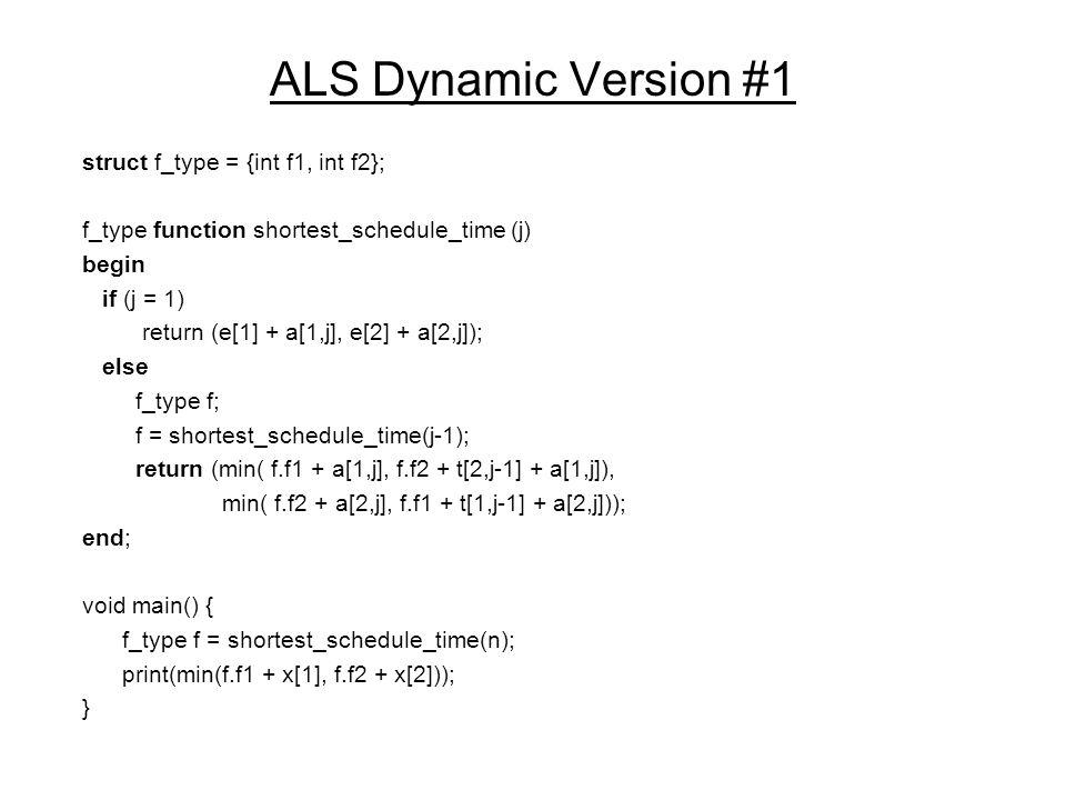 ALS Dynamic Version #1 struct f_type = {int f1, int f2}; f_type function shortest_schedule_time (j) begin if (j = 1) return (e[1] + a[1,j], e[2] + a[2