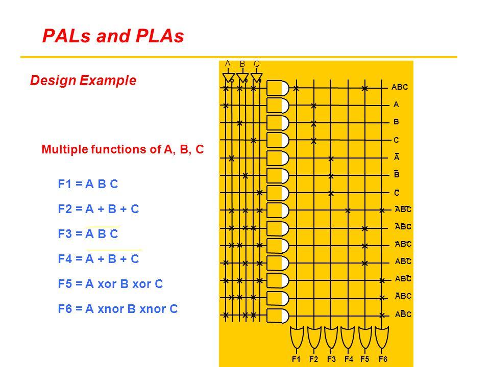 PALs and PLAs ABC A B C A B C F1F2F3F4F5F6 Design Example F1 = A B C F2 = A + B + C F3 = A B C F4 = A + B + C F5 = A xor B xor C F6 = A xnor B xnor C
