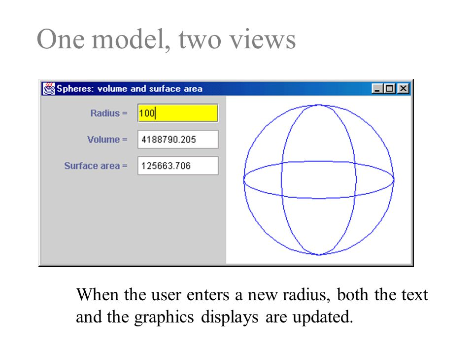 One model, two views When the user enters a new radius, both the text and the graphics displays are updated.