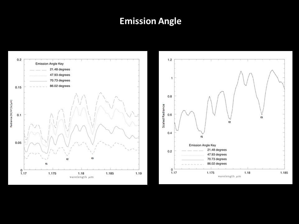 Emission Angle