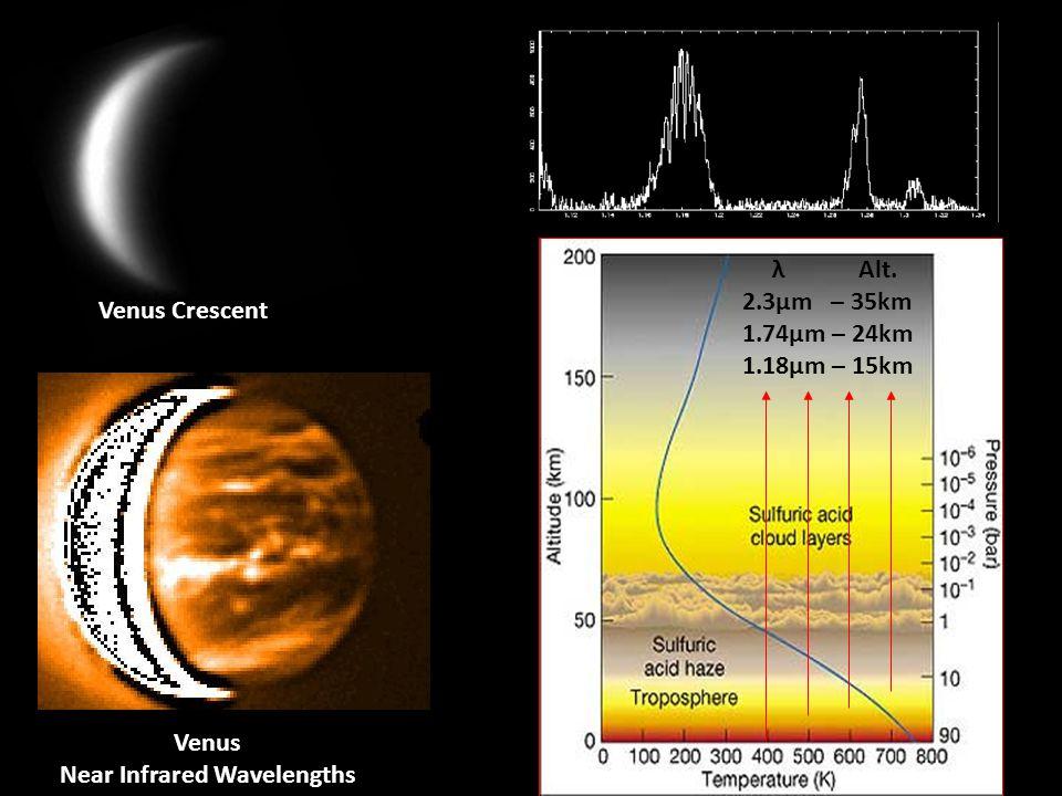 Venus Near Infrared Wavelengths Venus Crescent λ Alt. 2.3µm – 35km 1.74µm – 24km 1.18µm – 15km