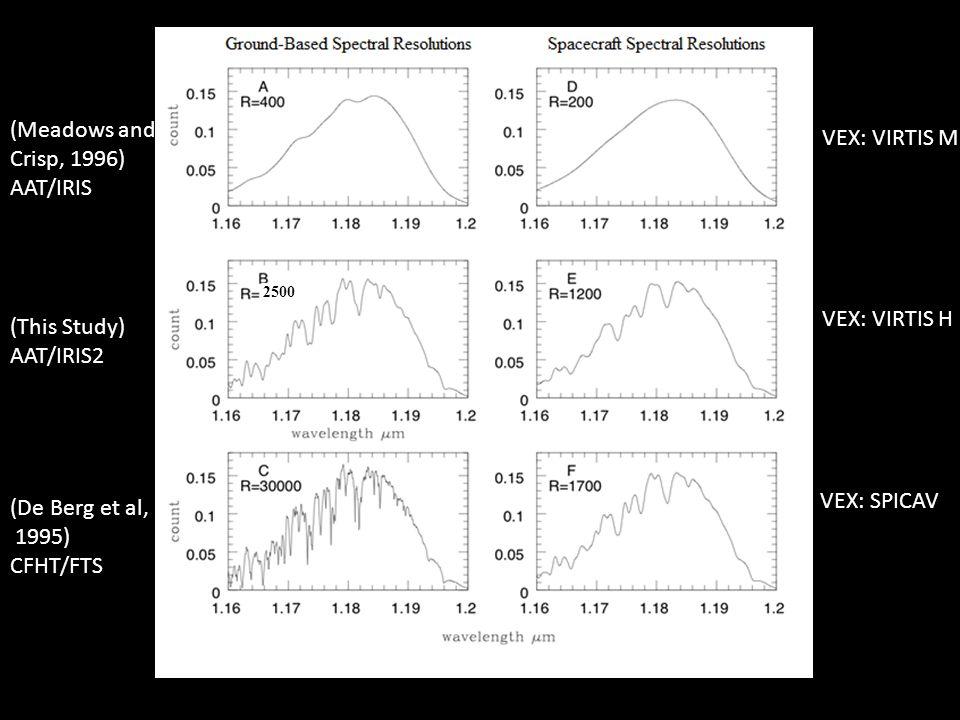 (Meadows and Crisp, 1996) AAT/IRIS (This Study) AAT/IRIS2 (De Berg et al, 1995) CFHT/FTS VEX: VIRTIS M VEX: VIRTIS H VEX: SPICAV 2500