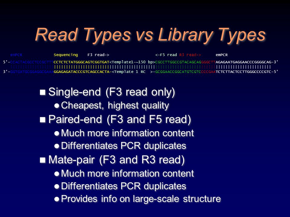 Read Types vs Library Types Clear terms: Fragment library Mate-paired library Paired-end read Ambiguous terms: Paired-end library Mate-paired read Clear terms: Fragment library Mate-paired library Paired-end read Ambiguous terms: Paired-end library Mate-paired read