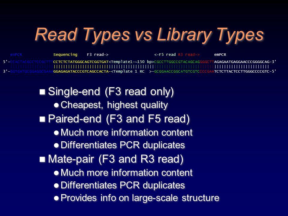 Some Comparisons Data courtesy Dhivya Arasappan, GSAF Bioinformatician