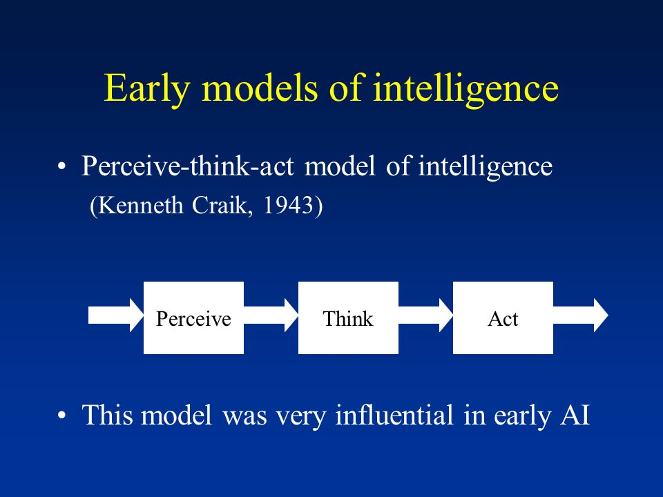 Early models of intelligence Perceive-think-act model of intelligence (Kenneth Craik, 1943) This model was very influential in early AI PerceiveThinkA