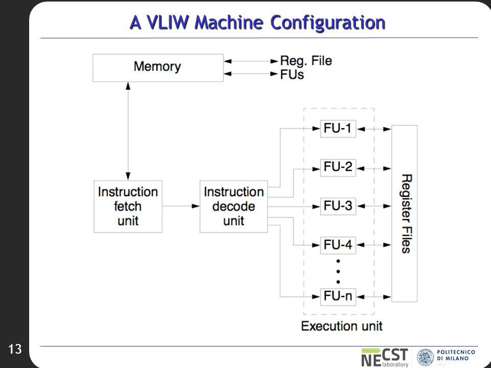 A VLIW Machine Configuration 13