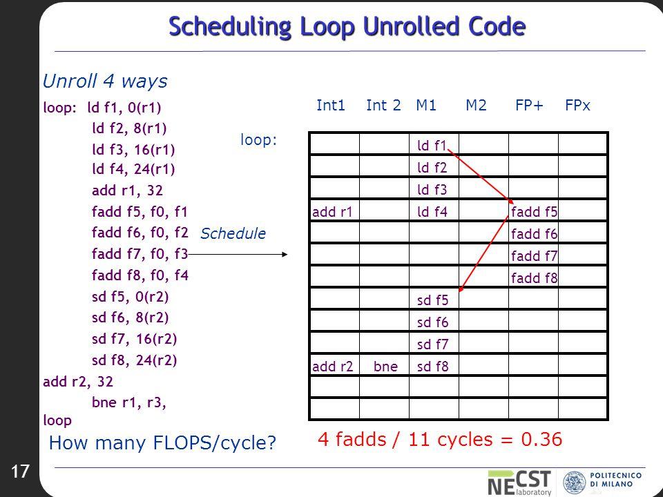 17 Scheduling Loop Unrolled Code loop: ld f1, 0(r1) ld f2, 8(r1) ld f3, 16(r1) ld f4, 24(r1) add r1, 32 fadd f5, f0, f1 fadd f6, f0, f2 fadd f7, f0, f3 fadd f8, f0, f4 sd f5, 0(r2) sd f6, 8(r2) sd f7, 16(r2) sd f8, 24(r2) add r2, 32 bne r1, r3, loop Schedule Int1Int 2M1M2FP+FPx loop: Unroll 4 ways ld f1 ld f2 ld f3 ld f4add r1fadd f5 fadd f6 fadd f7 fadd f8 sd f5 sd f6 sd f7 sd f8add r2bne How many FLOPS/cycle.