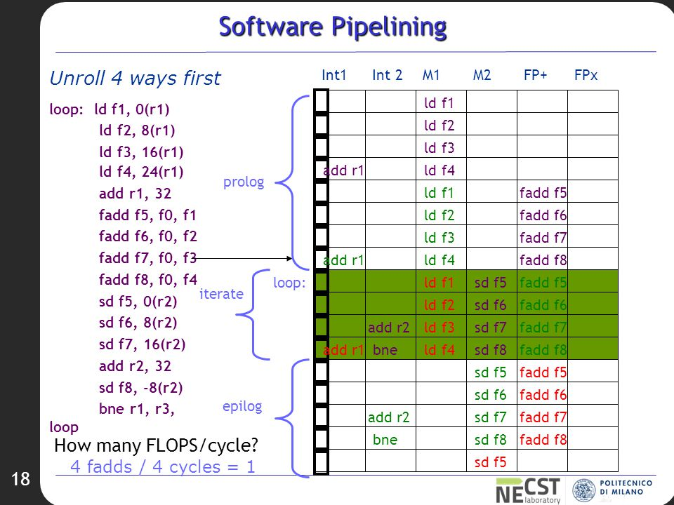 18 Software Pipelining loop: ld f1, 0(r1) ld f2, 8(r1) ld f3, 16(r1) ld f4, 24(r1) add r1, 32 fadd f5, f0, f1 fadd f6, f0, f2 fadd f7, f0, f3 fadd f8, f0, f4 sd f5, 0(r2) sd f6, 8(r2) sd f7, 16(r2) add r2, 32 sd f8, -8(r2) bne r1, r3, loop Int1Int 2M1M2FP+FPx Unroll 4 ways first ld f1 ld f2 ld f3 ld f4 fadd f5 fadd f6 fadd f7 fadd f8 sd f5 sd f6 sd f7 sd f8 add r1 add r2 bne ld f1 ld f2 ld f3 ld f4 fadd f5 fadd f6 fadd f7 fadd f8 sd f5 sd f6 sd f7 sd f8 add r1 add r2 bne ld f1 ld f2 ld f3 ld f4 fadd f5 fadd f6 fadd f7 fadd f8 sd f5 add r1 loop: iterate prolog epilog How many FLOPS/cycle.