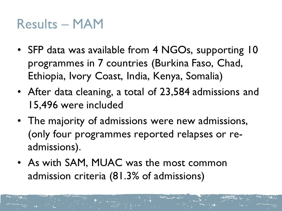 Results – MAM SFP data was available from 4 NGOs, supporting 10 programmes in 7 countries (Burkina Faso, Chad, Ethiopia, Ivory Coast, India, Kenya, Somalia) After data cleaning, a total of 23,584 admissions and 15,496 were included The majority of admissions were new admissions, (only four programmes reported relapses or re- admissions).