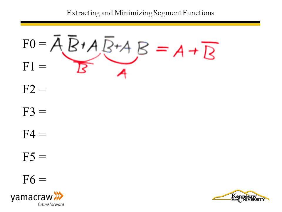 Extracting and Minimizing Segment Functions F0 = F1 = F2 = F3 = F4 = F5 = F6 =