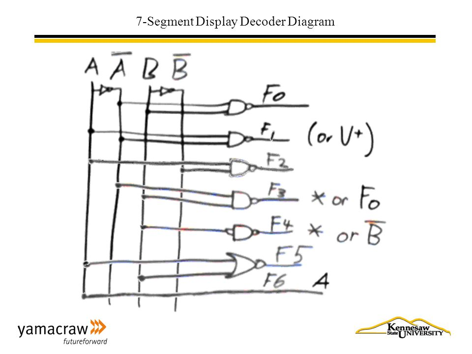 7-Segment Display Decoder Diagram