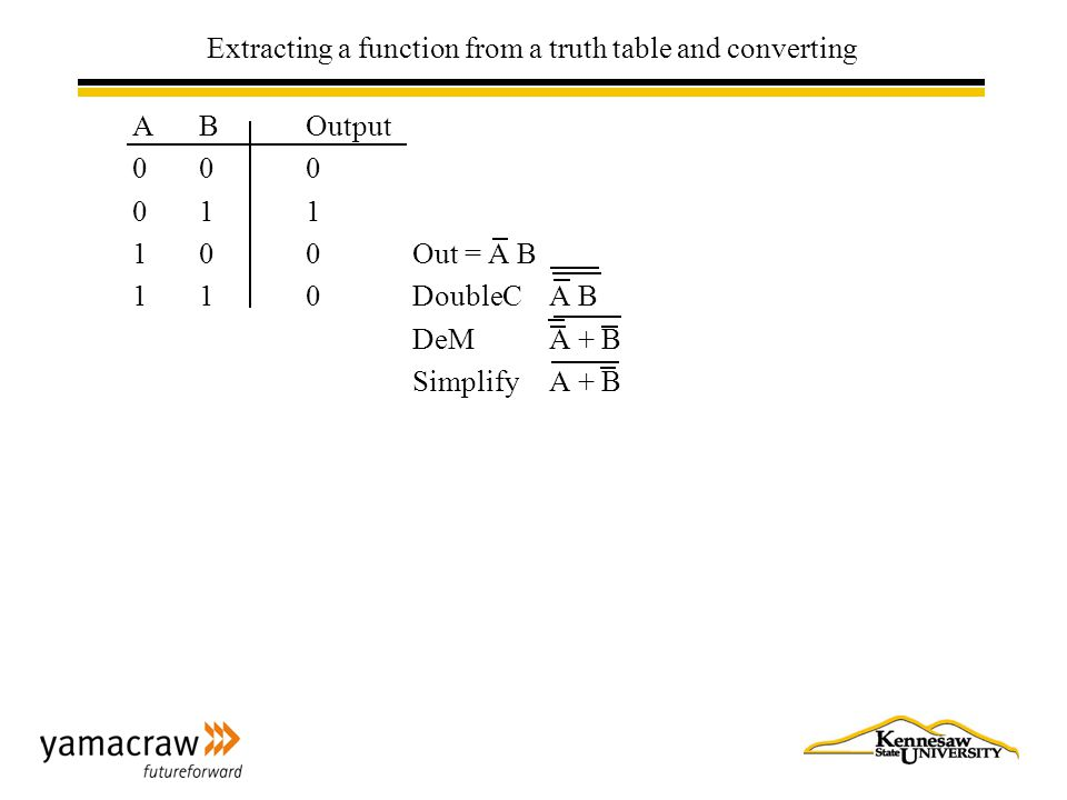 Extracting a function from a truth table and converting ABOutput 000 011 100Out = A B 110DoubleC A B DeM A + B Simplify A + B