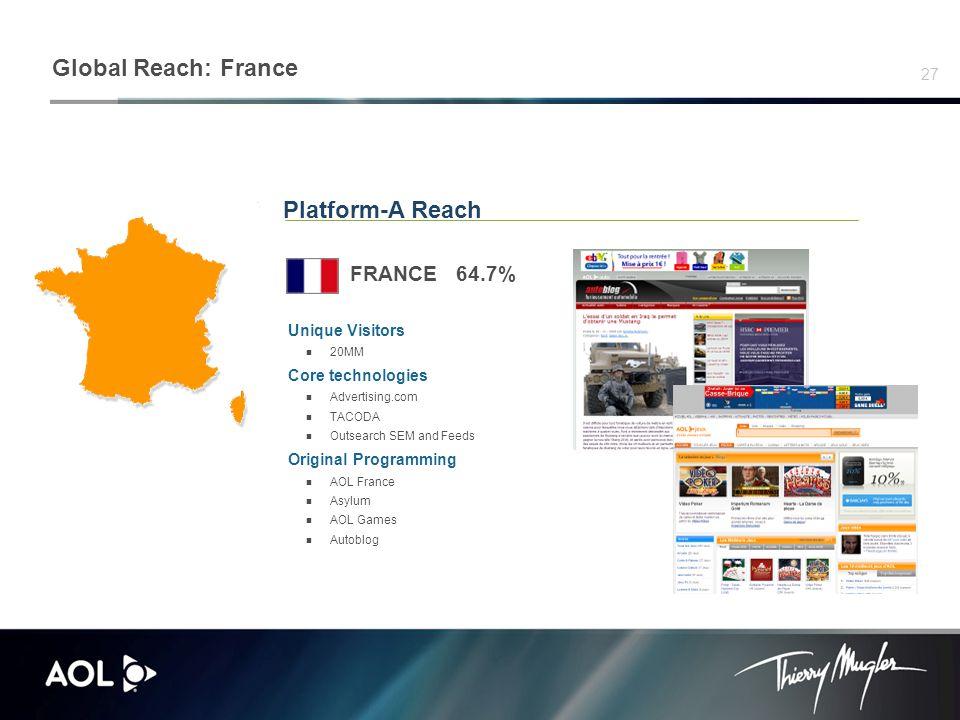 27 Platform-A Reach Unique Visitors 20MM Core technologies Advertising.com TACODA Outsearch SEM and Feeds Original Programming AOL France Asylum AOL Games Autoblog FRANCE 64.7% Global Reach: France