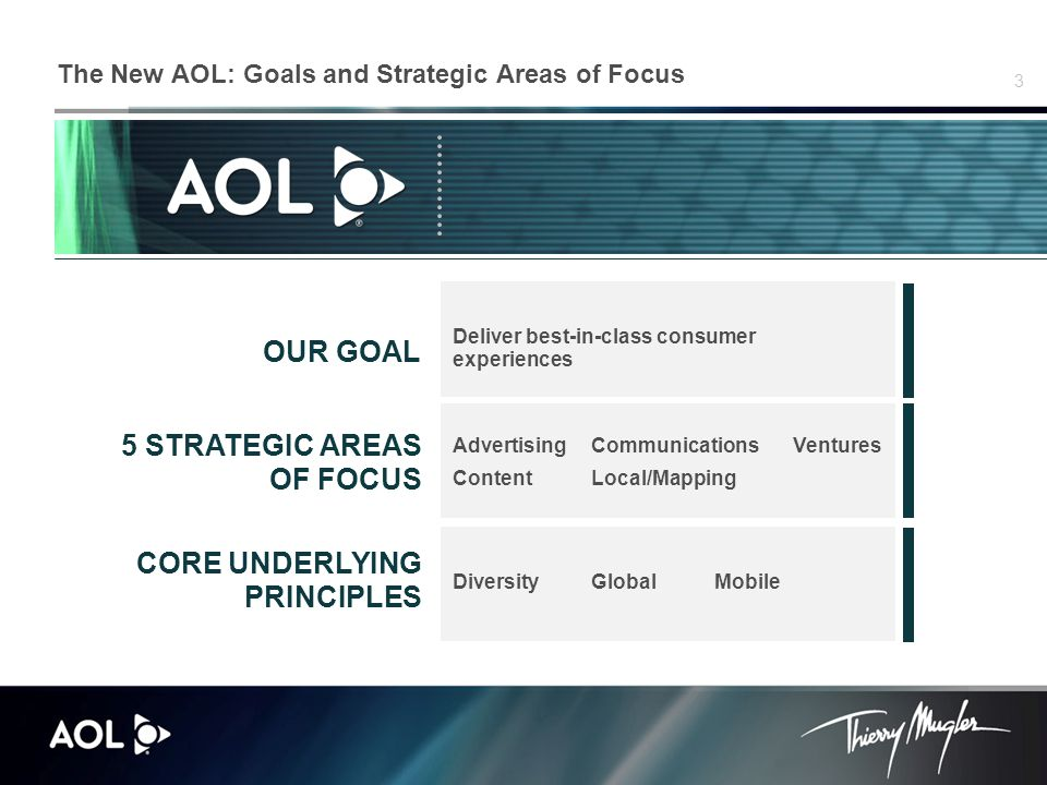 3 The New AOL: Goals and Strategic Areas of Focus OUR GOAL Deliver best-in-class consumer experiences 5 STRATEGIC AREAS OF FOCUS Advertising Content Communications Local/Mapping Ventures CORE UNDERLYING PRINCIPLES DiversityGlobalMobile
