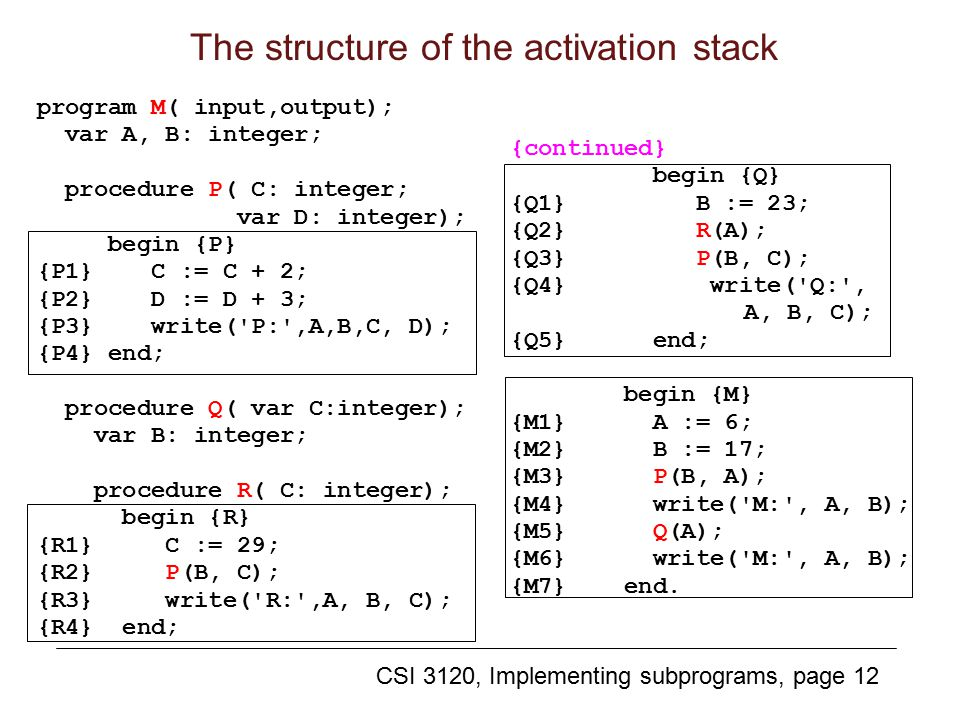 CSI 3120, Implementing subprograms, page 12 The structure of the activation stack program M( input,output); var A, B: integer; procedure P( C: integer; var D: integer); begin {P} {P1} C := C + 2; {P2} D := D + 3; {P3} write( P: ,A,B,C, D); {P4} end; procedure Q( var C:integer); var B: integer; procedure R( C: integer); begin {R} {R1} C := 29; {R2} P(B, C); {R3} write( R: ,A, B, C); {R4} end; {continued} begin {Q} {Q1} B := 23; {Q2} R(A); {Q3} P(B, C); {Q4} write( Q: , A, B, C); {Q5} end; begin {M} {M1} A := 6; {M2} B := 17; {M3} P(B, A); {M4} write( M: , A, B); {M5} Q(A); {M6} write( M: , A, B); {M7} end.