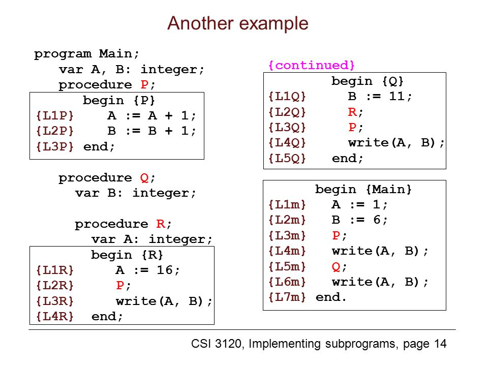 CSI 3120, Implementing subprograms, page 14 Another example program Main; var A, B: integer; procedure P; begin {P} {L1P} A := A + 1; {L2P} B := B + 1; {L3P} end; procedure Q; var B: integer; procedure R; var A: integer; begin {R} {L1R} A := 16; {L2R} P; {L3R} write(A, B); {L4R} end; {continued} begin {Q} {L1Q} B := 11; {L2Q} R; {L3Q} P; {L4Q} write(A, B); {L5Q} end; begin {Main} {L1m} A := 1; {L2m} B := 6; {L3m} P; {L4m} write(A, B); {L5m} Q; {L6m} write(A, B); {L7m} end.