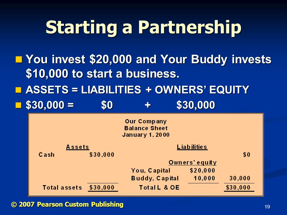 19 © 2007 Pearson Custom Publishing Starting a Partnership You invest $20,000 and Your Buddy invests $10,000 to start a business.