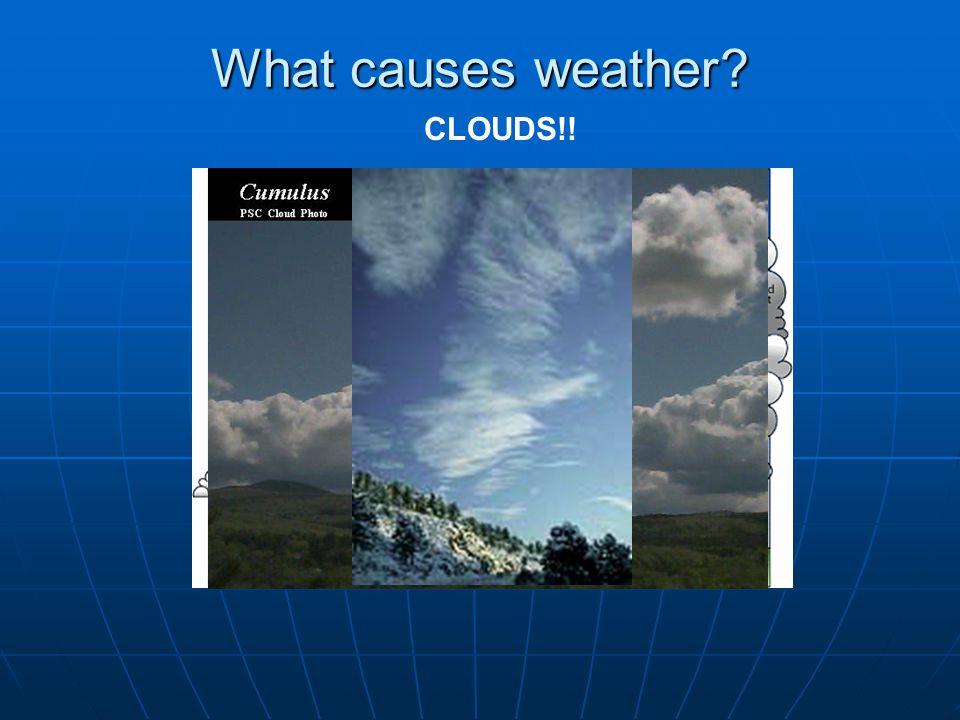 Making a Weather Forecast Gunston Middle School Career Day by Scott Handel by Scott Handel November 05, 2010