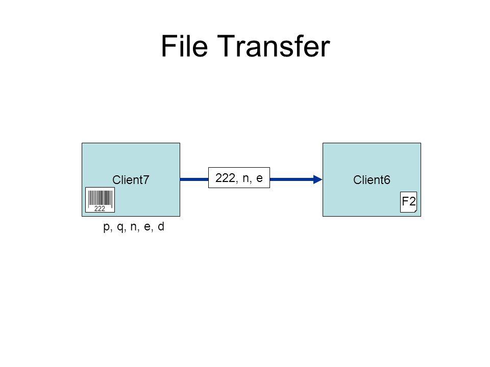 File Transfer Client7Client6 F2 222, n, e 222 p, q, n, e, d