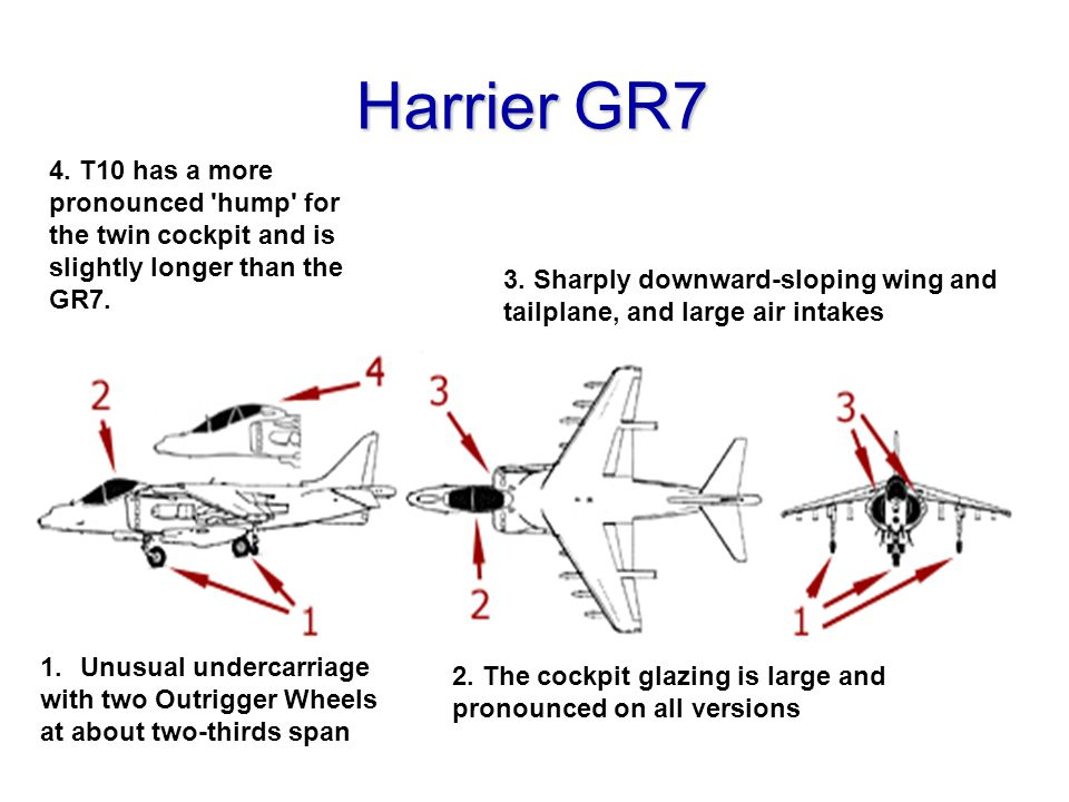 Harrier GR7 2. The cockpit glazing is large and pronounced on all versions 3. Sharply downward-sloping wing and tailplane, and large air intakes 1.Unu