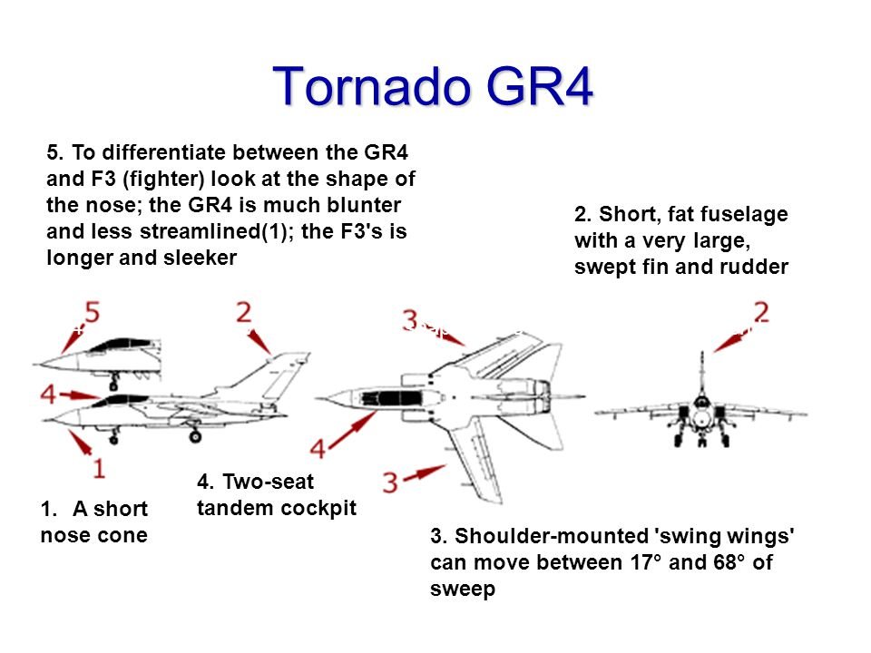 Tornado GR4 2. Short, fat fuselage with a very large, swept fin and rudder 3. Shoulder-mounted 'swing wings' can move between 17° and 68° of sweep 4.