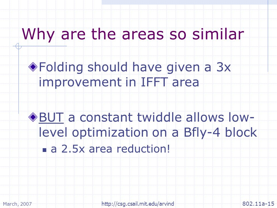 March, 2007 802.11a-15http://csg.csail.mit.edu/arvind Why are the areas so similar Folding should have given a 3x improvement in IFFT area BUT a constant twiddle allows low- level optimization on a Bfly-4 block a 2.5x area reduction!