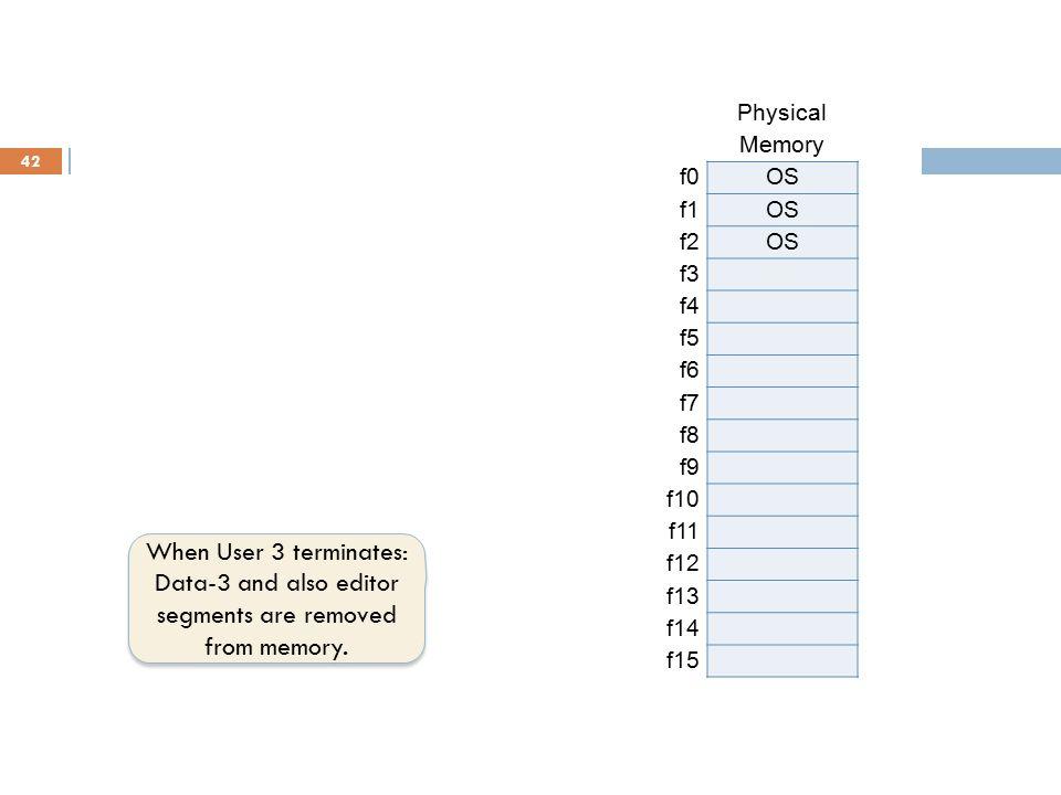 42 User-1PT-1Physical P0e1Page#Frame#Memory P1e208f0OS P2e314f1OS P3data125f2OS 37f3 f4 User-2PT-2f5 P0e1Page#Frame#f6 P1e208f7 P2e314f8 P3data225f9 3