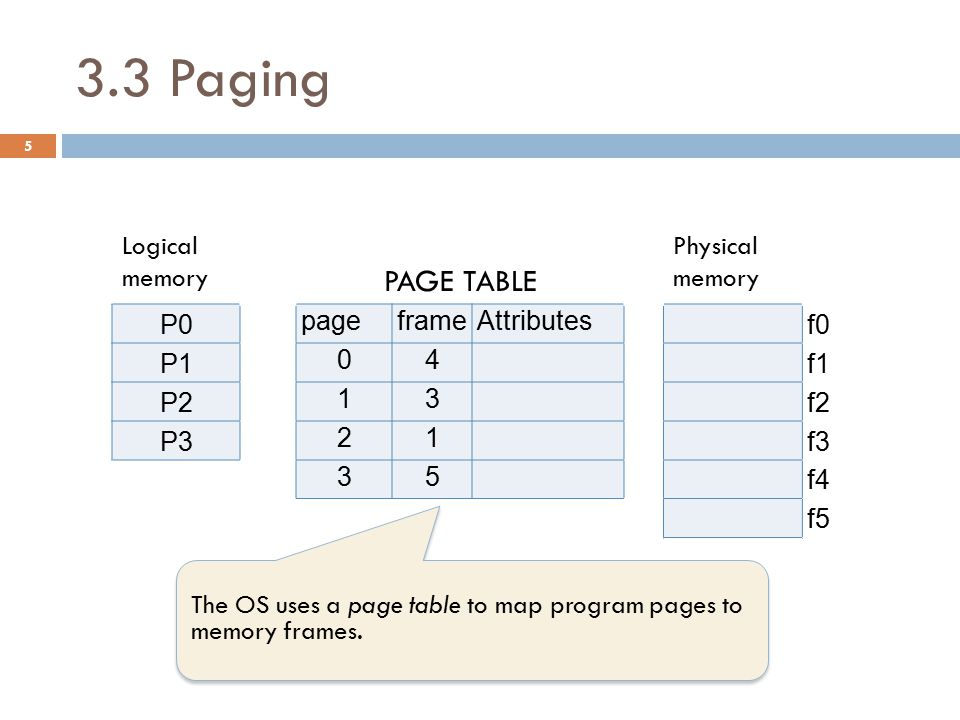 Sharing Pages  Example 3.4  Consider a system having page size=30 MB.