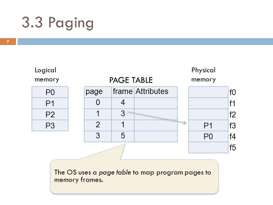 3.3 Paging Program Line Logical Address Word 000 000 Word 100 001 …… Word 700 111 Word 801 000 Word 901 001 …… Word 1501 111 Word 1610 000 Word 1710 001 …… Word 2310 111 18