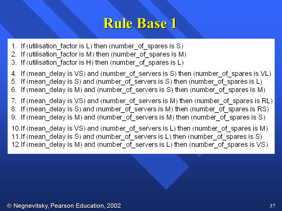  Negnevitsky, Pearson Education, 2002 37 Rule Base 1