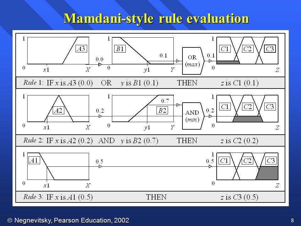  Negnevitsky, Pearson Education, 2002 49 Three-dimensional plots for Rule Base 3